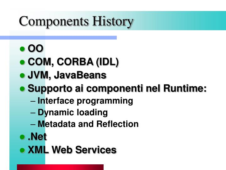 Components History