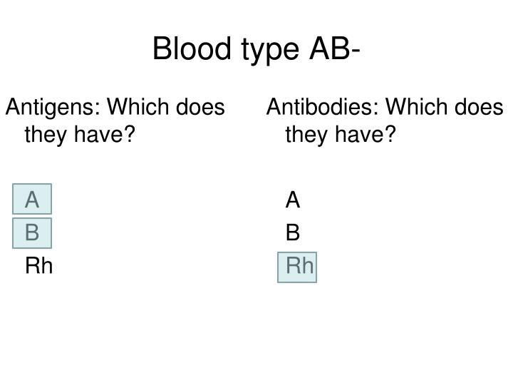 Blood type AB-