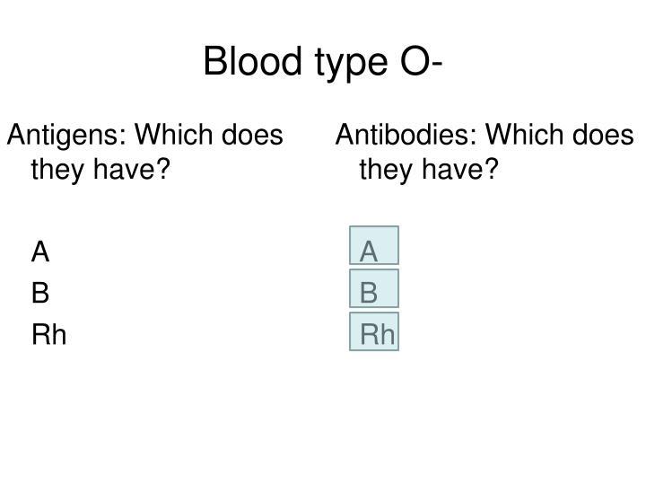 Blood type O-