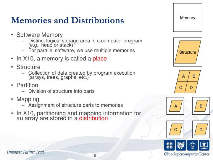 Memories and Distributions