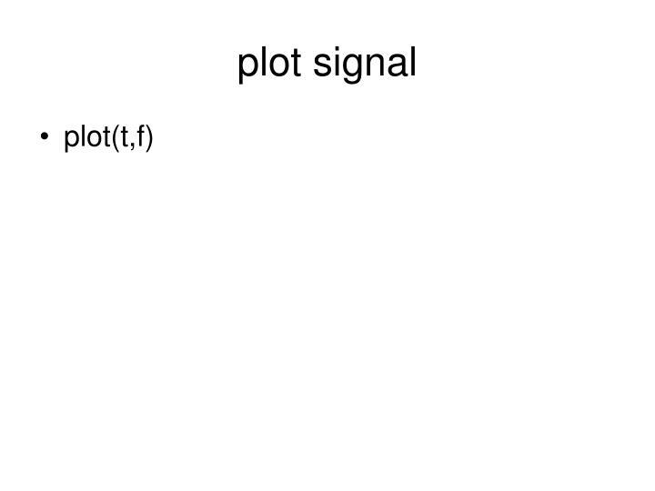 plot signal