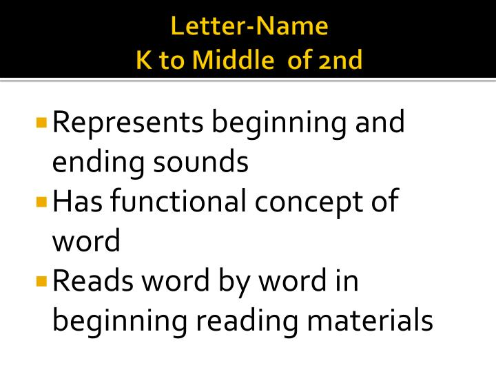 Letter-Name