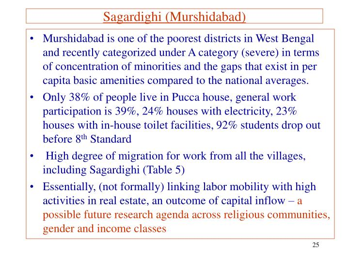 Sagardighi (Murshidabad)