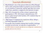 sagardighi murshidabad