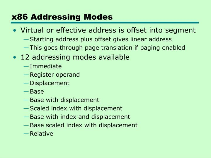 x86 Addressing Modes