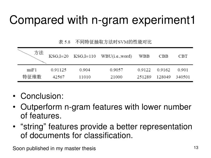 Compared with n-gram experiment1