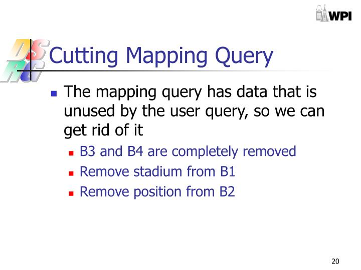 Cutting Mapping Query