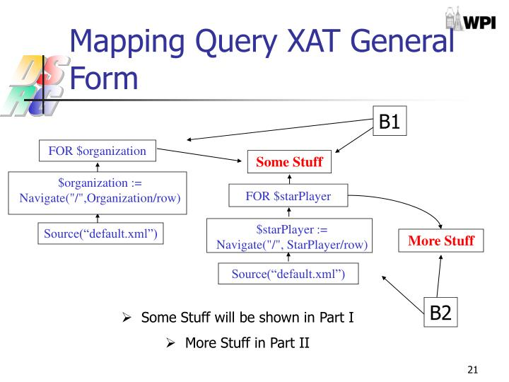 Mapping Query XAT General Form