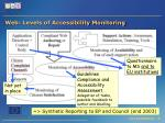 web levels of accessibility monitoring