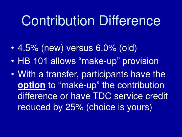 Contribution Difference