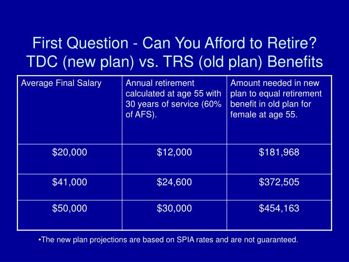 First Question - Can You Afford to Retire?