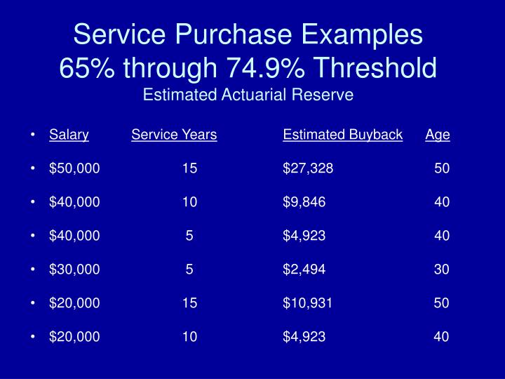 Service Purchase Examples     65% through 74.9% Threshold