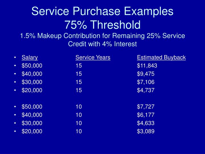 Service Purchase Examples     75% Threshold