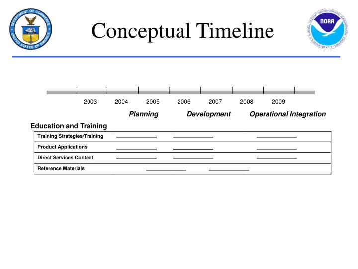 Conceptual Timeline