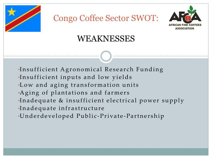 Congo Coffee Sector SWOT: