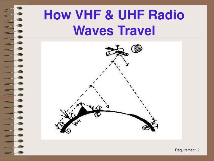How VHF & UHF Radio Waves Travel
