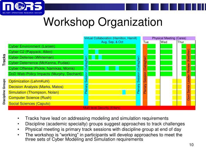 Workshop Organization