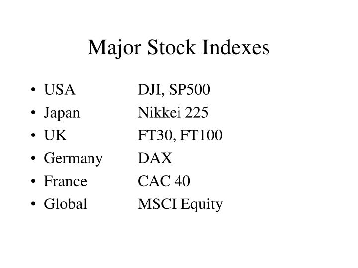 Major Stock Indexes