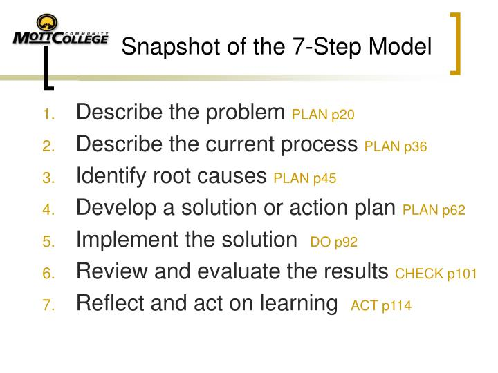 Snapshot of the 7 step model