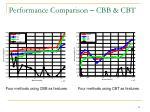 performance comparison cbb cbt