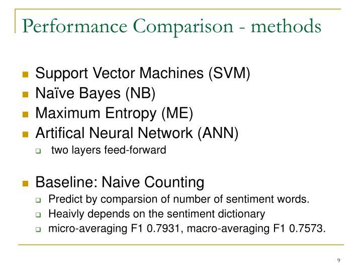 Performance Comparison - methods