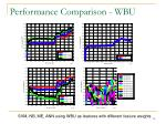 performance comparison wbu