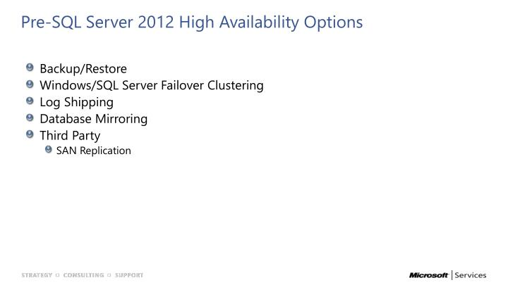 Pre-SQL Server 2012 High Availability Options