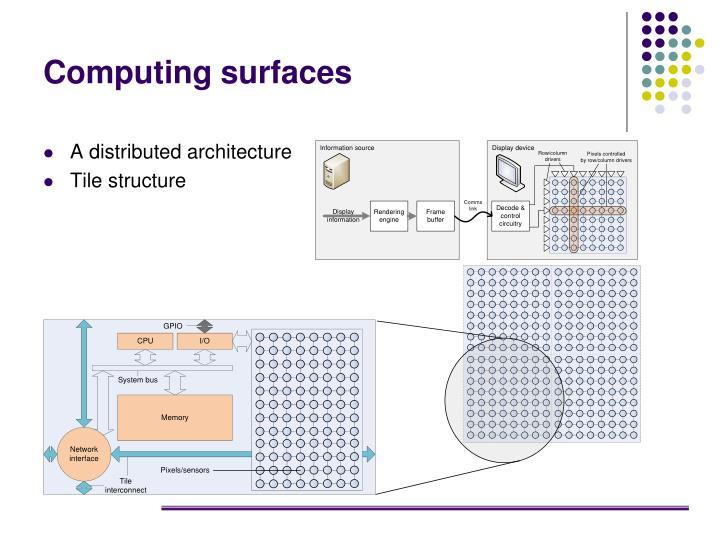Computing surfaces