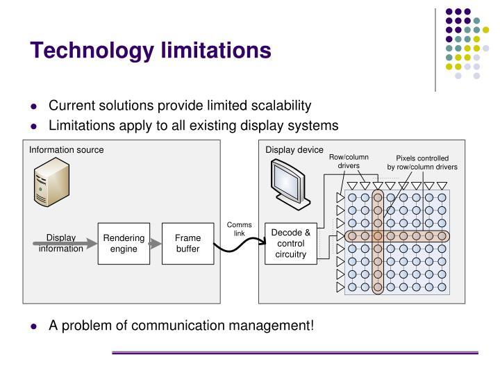 Technology limitations