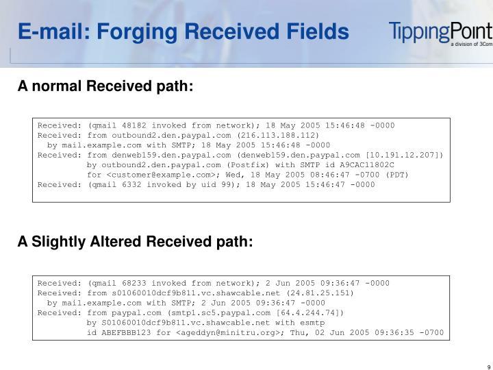 E-mail: Forging Received Fields