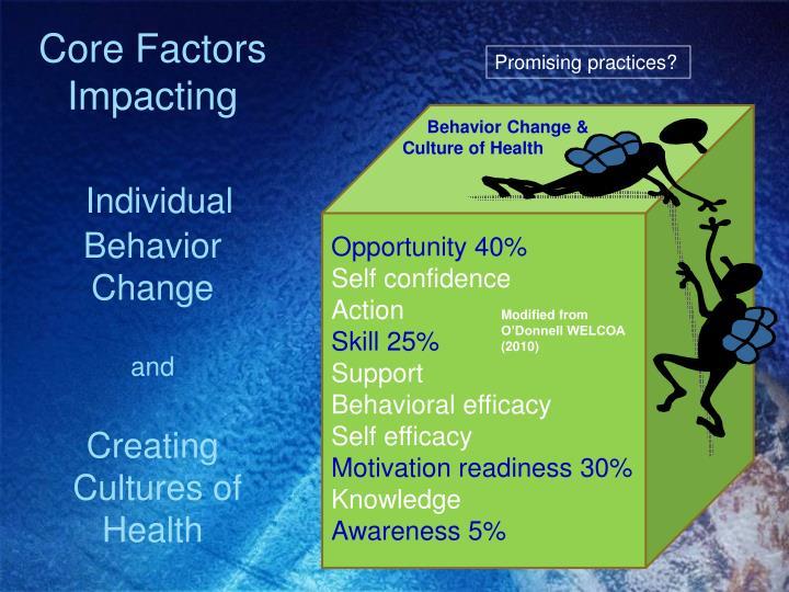 Core Factors