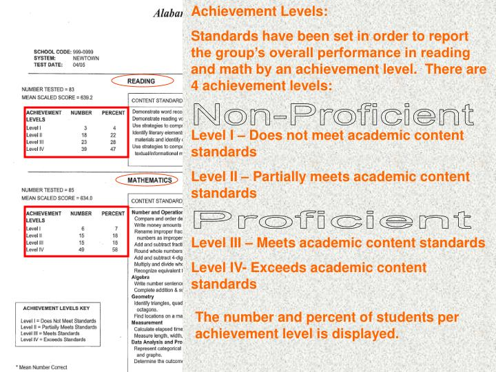 Achievement Levels: