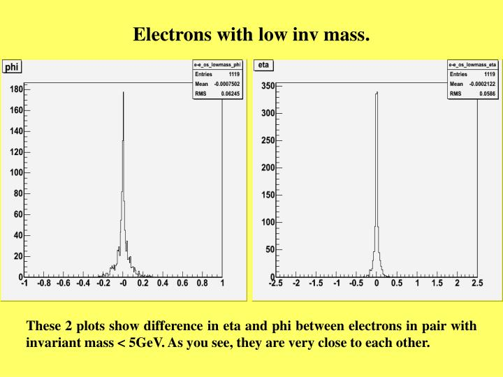 Electrons with low inv mass