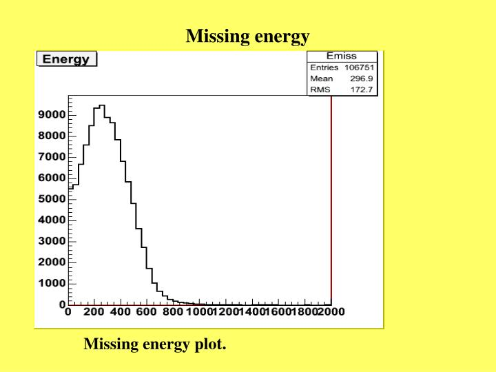 Missing energy
