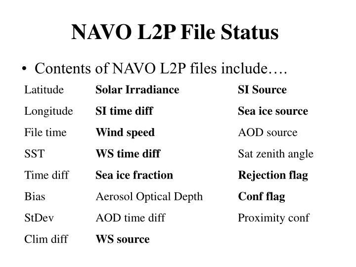 NAVO L2P File Status