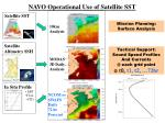 navo operational use of satellite sst