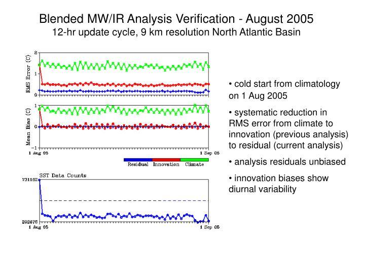 Blended MW/IR Analysis Verification - August 2005