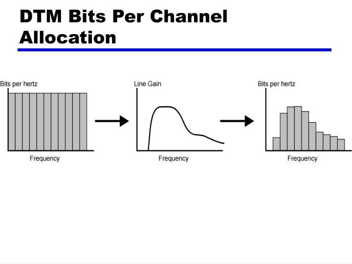 DTM Bits Per Channel Allocation