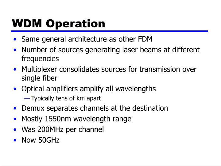 WDM Operation