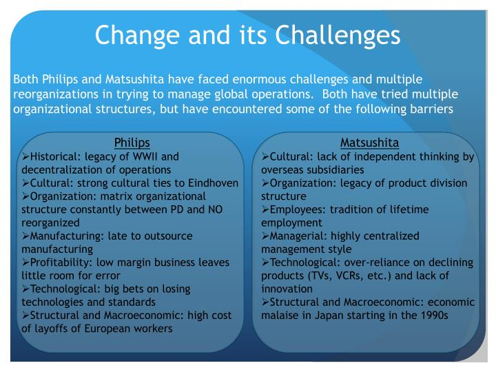 Change and its Challenges