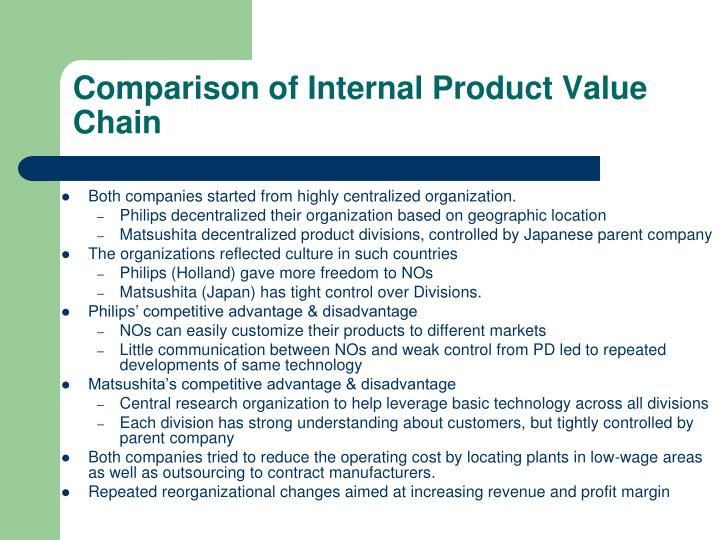 Comparison of Internal Product Value Chain
