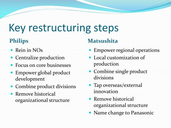 Key restructuring steps