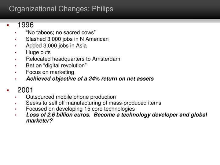Organizational Changes: Philips