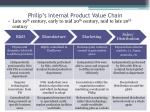philip s internal product value chain