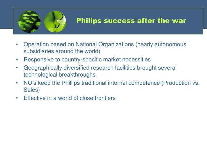Philips success after the war