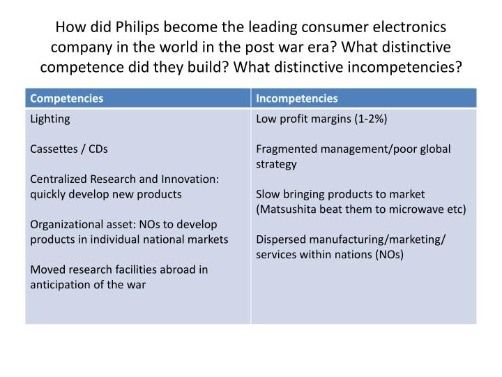 How did Philips become the leading consumer electronics company in the world in the post war era? What distinctive competence did they build? What distinctive incompetencies?