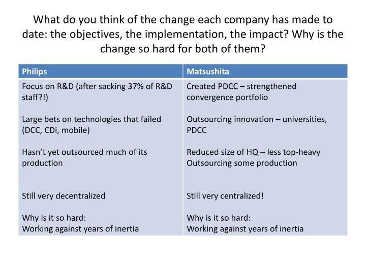 What do you think of the change each company has made to date: the objectives, the implementation, the impact? Why is the change so hard for both of them?