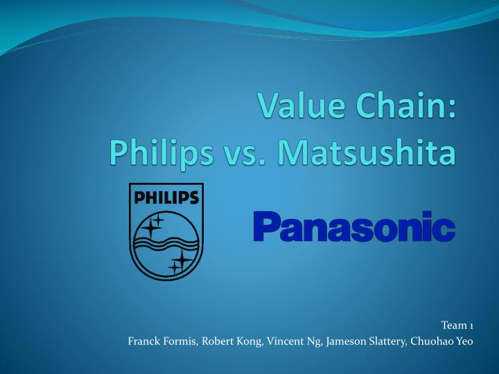 Value Chain: