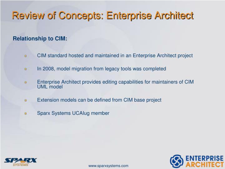 Review of Concepts: Enterprise Architect