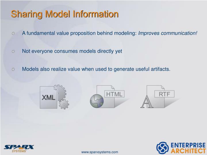 Sharing Model Information